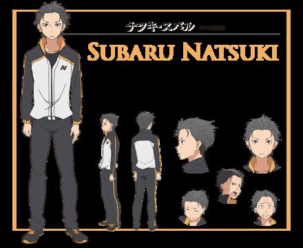 Natsuki_Subaru_Character_Art