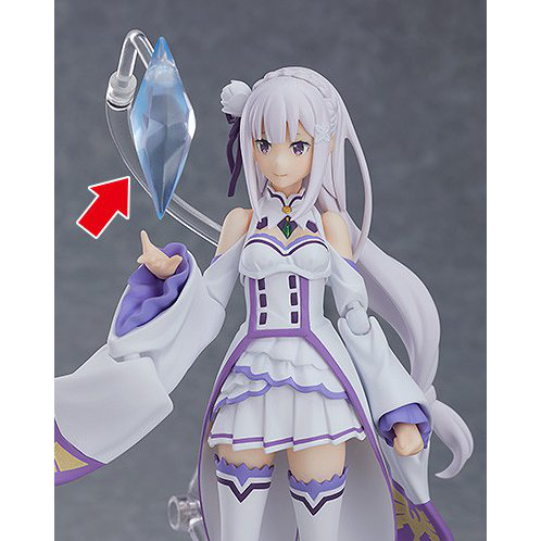 figma-no-419-rezero-starting-life-in-another-world-emilia-good-579541.1